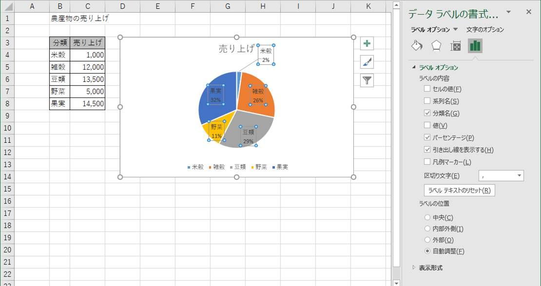 パーセンテージにチェックを入れてデータラベルの表記をパーセンテージチェックに変更