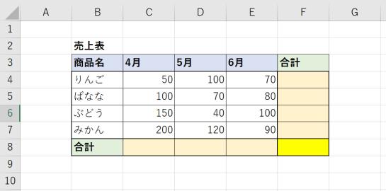オートSUMを使って合計を求めるサンプルデータ