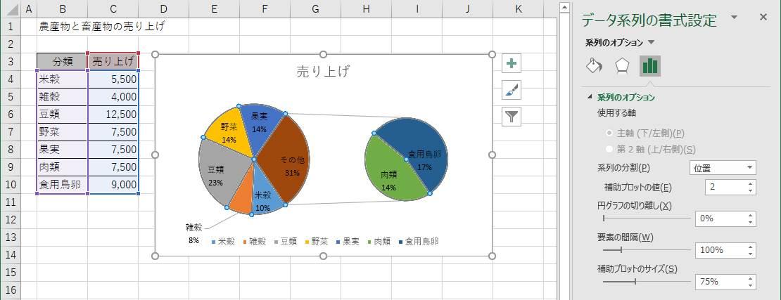 """データ系列の書式設定で、「系列の分割」を""""位置""""に、「補助プロットの値」を""""2""""に設定"""