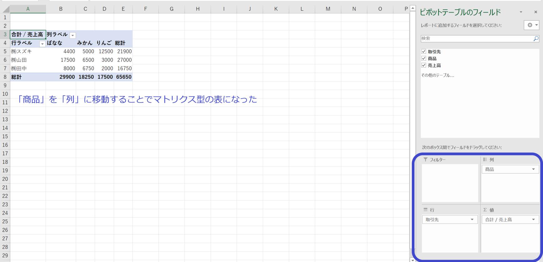 表のレイアウトを変更した例
