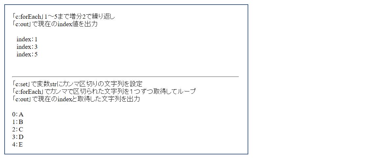 c:forEachのサンプルコードの実行結果