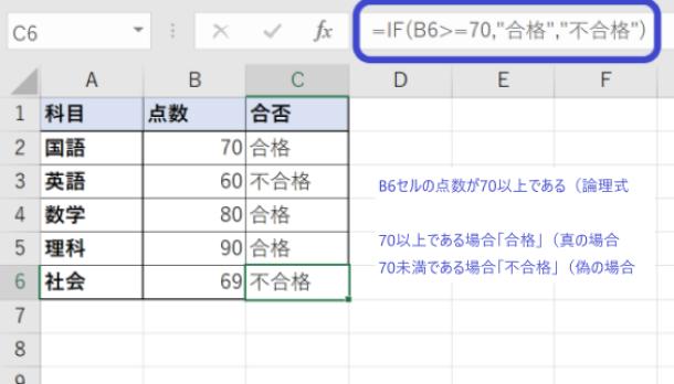 「70点以上なら合格、それ以下なら不合格」をIF関数で書いた例