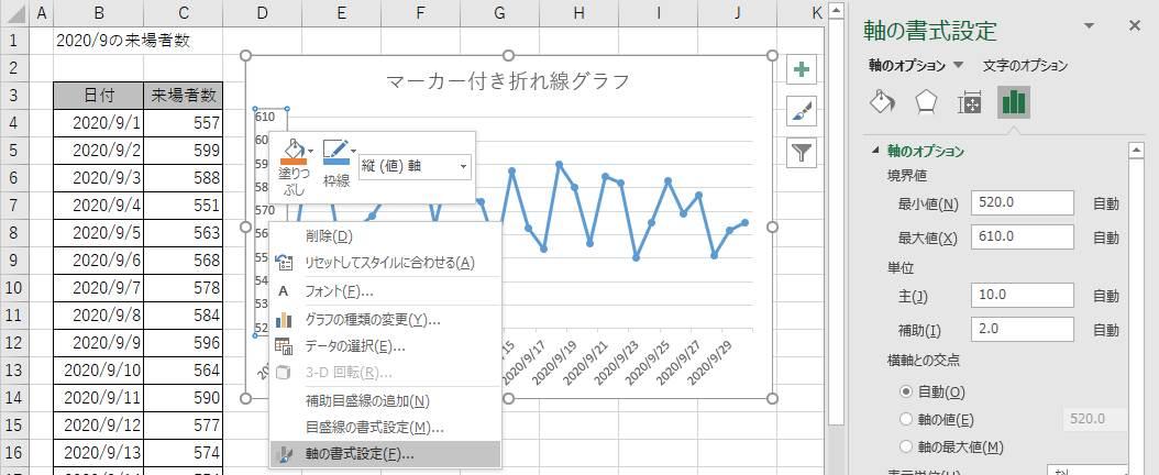 軸の数値が記載されている部分を右クリックし、軸の書式設定をクリックして軸書式設定を表示