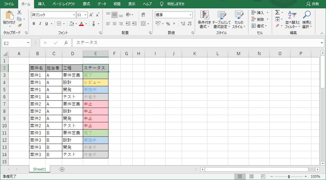 「ステータス」の文字列全種類に条件付き書式を設定した後の画面