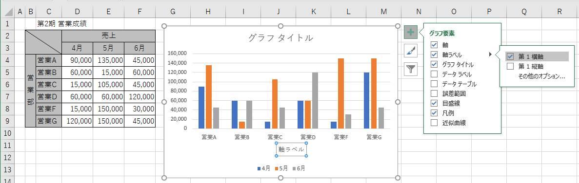グラフ要素>軸ラベル>第1横軸のチェックボックスを表示