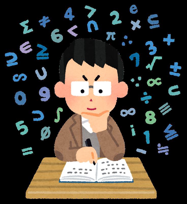 数学の勉強画像