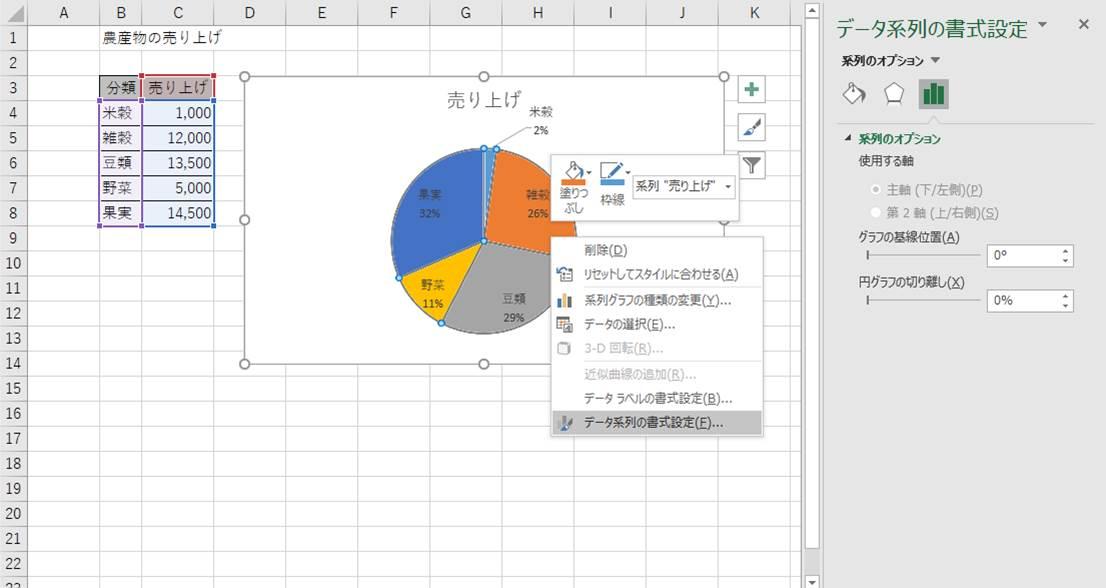 扇形を右クリックし、データ系列の書式設定をクリックしてデータ系列の書式設定を表示
