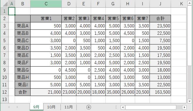 範囲の名前を定義するサンプルデータ