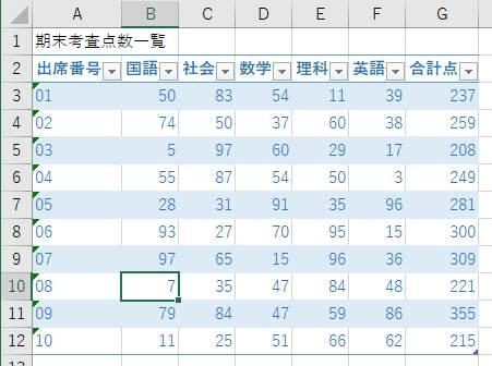 データを編集する前のテーブル