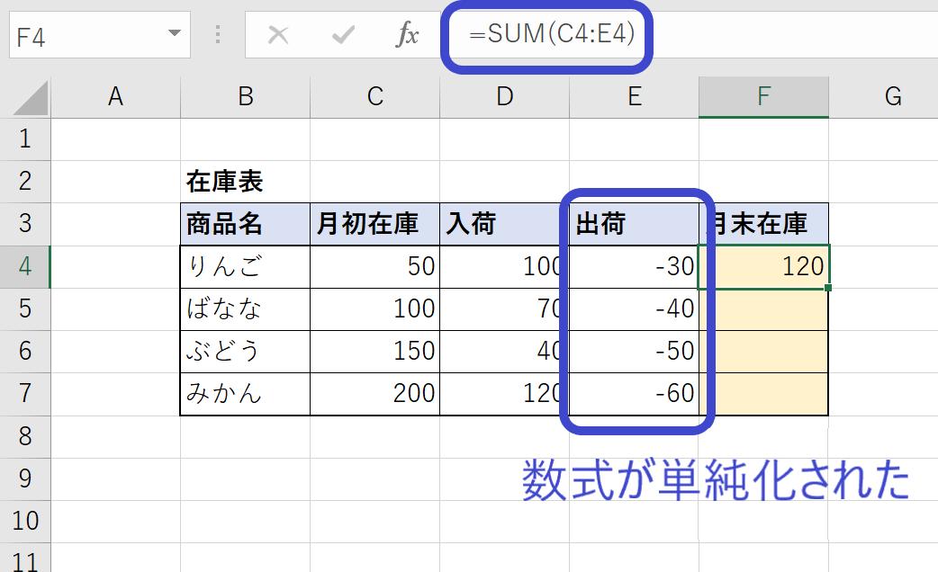 引きたい数を負の数で入力してからSUM関数を使う例
