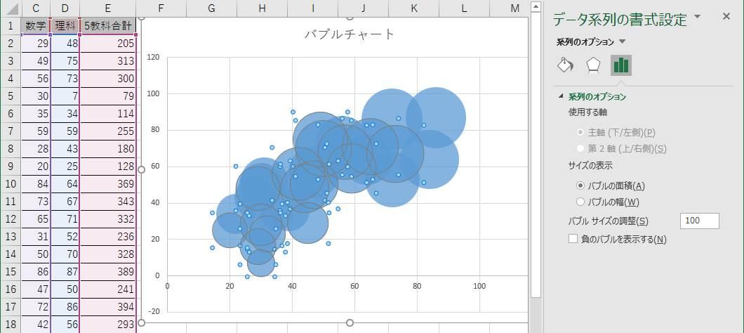 バブルチャート内の円のいずれかをダブルクリックして、データ系列の書式設定を表示