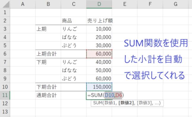 オートSUMを使って離れたセルにある小計の合計を求めた例