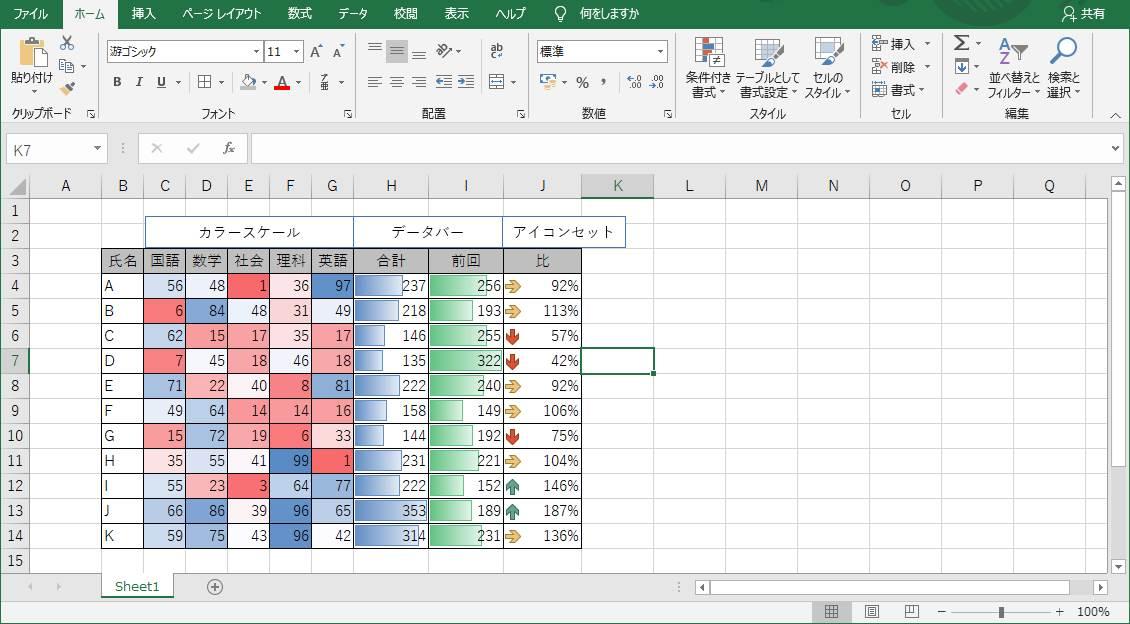 データバー/カラースケール/アイコンセット