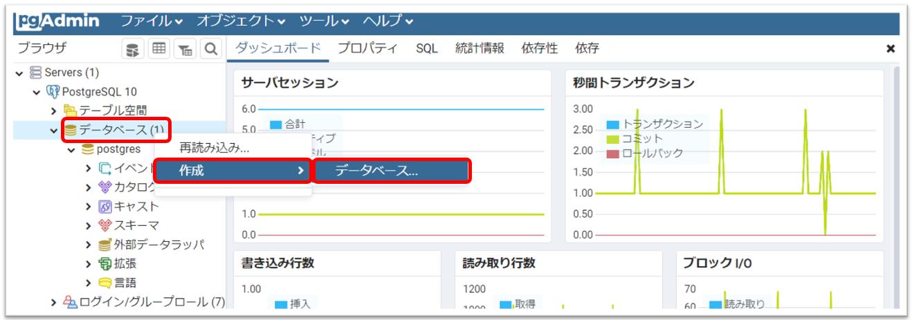 pgAdmin 4から「データベース」を右クリック。「作成」⇒「データベース」を選択