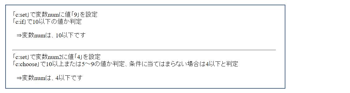 c:if、c:chooseのサンプルコードの実行結果