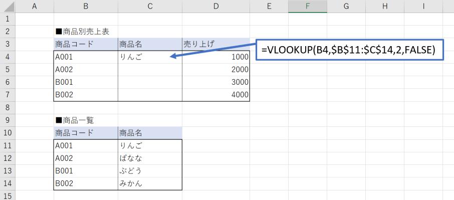 VLOOKUP関数を使うサンプルデータ