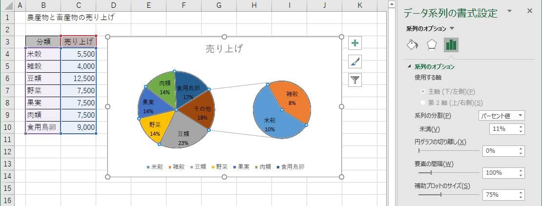"""データ系列の書式設定で、「系列の分割」を""""パーセント値""""に、「未満」を""""11%""""に設定"""