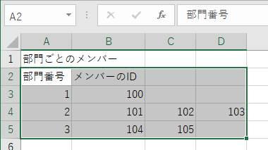 列数が合っていないデータを選択してテーブルを作成