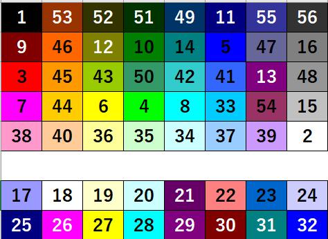 色パレットの値と位置