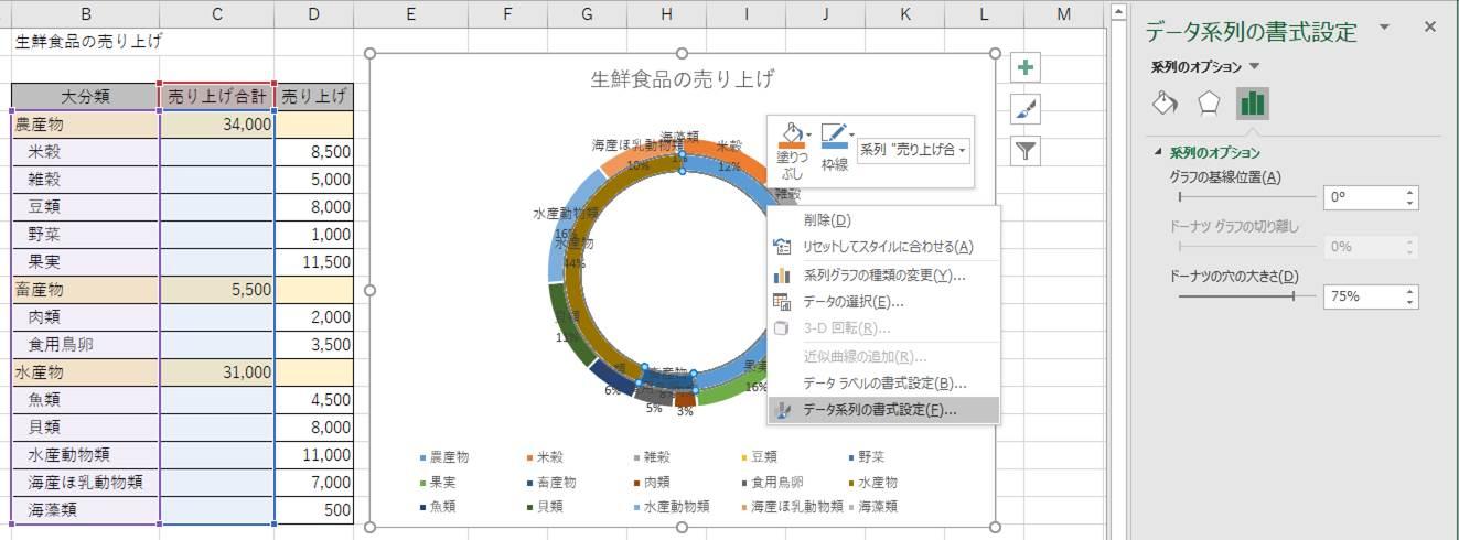 ドーナツ状になっている円グラフの一部を右クリックし、データ系列の書式設定をクリック
