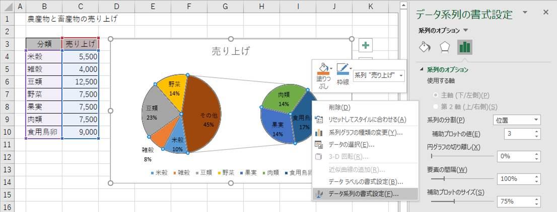 円グラフの扇形部分を右クリックし、データ系列の書式設定をクリック