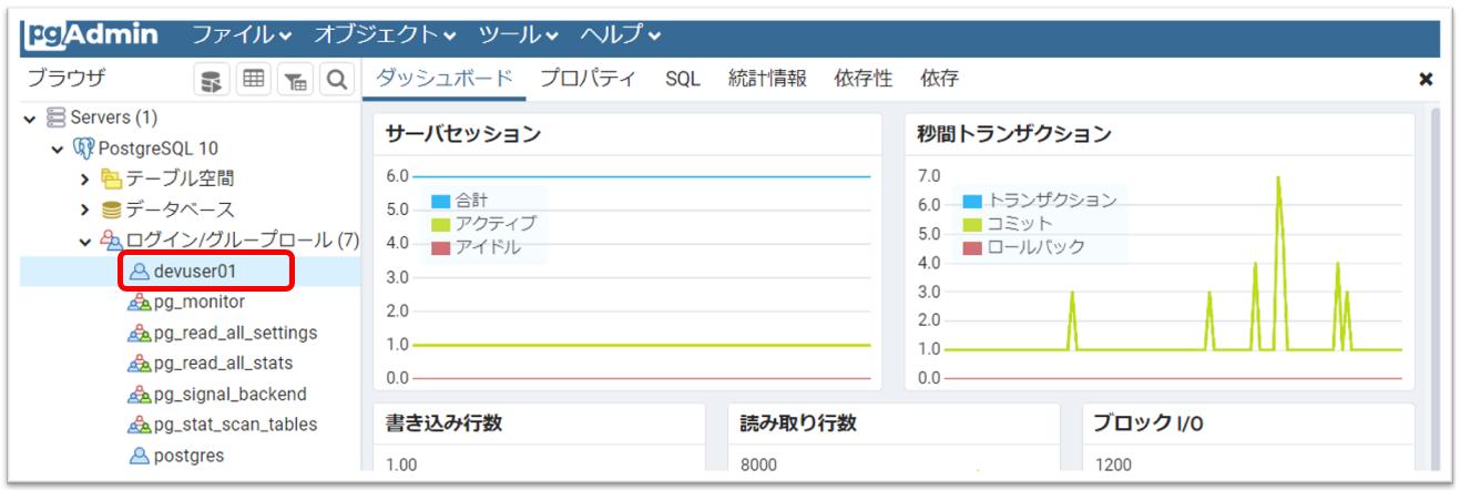pgAdmin 4の画面上から追加したユーザーが表示されている事を確認