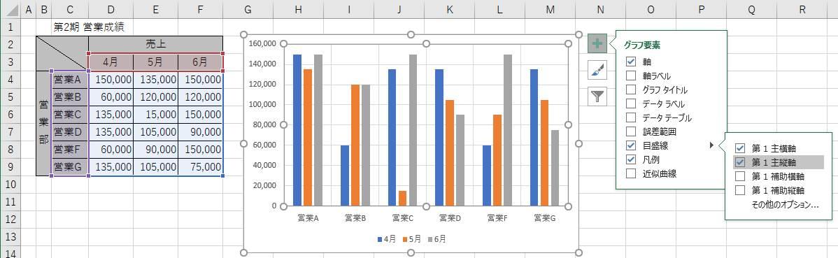 グラフ要素>目盛線>第1主横軸、第1主縦軸のチェックボックスの表示