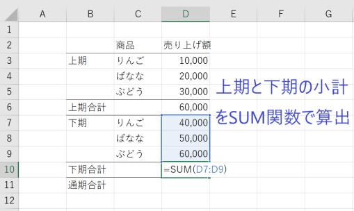 オートSUMを使って表の離れたセルにある小計の合計を求めるサンプルコード