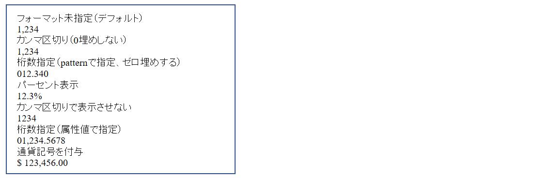 fmt:formatNumberのサンプルコードの実行結果