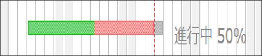 棒グラフの色表示の画像
