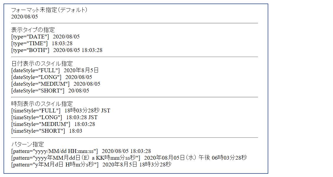 fmt:formatDateのサンプルコードの実行結果