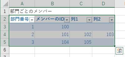 最も列数が多い行に合わせてテーブルが作成されることを確認