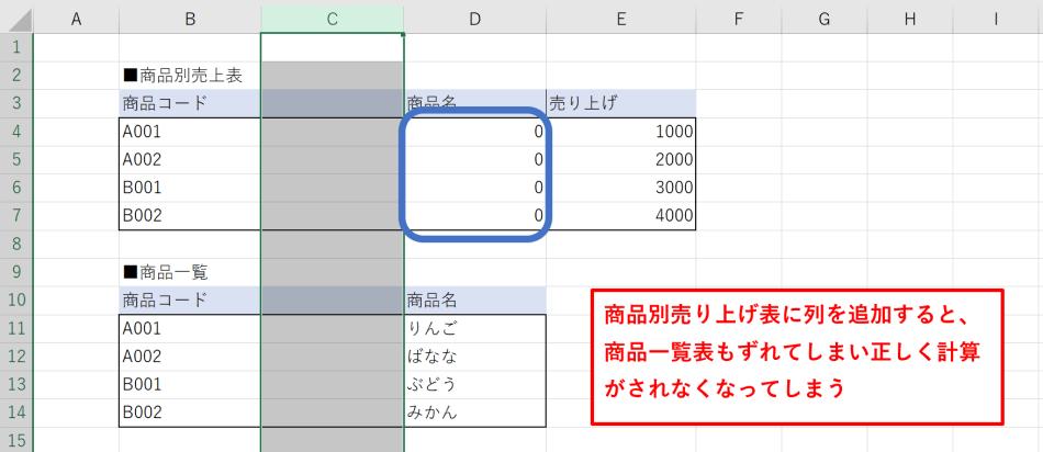 参照する表を同一シートで扱い、列を挿入して表の内容を壊した例