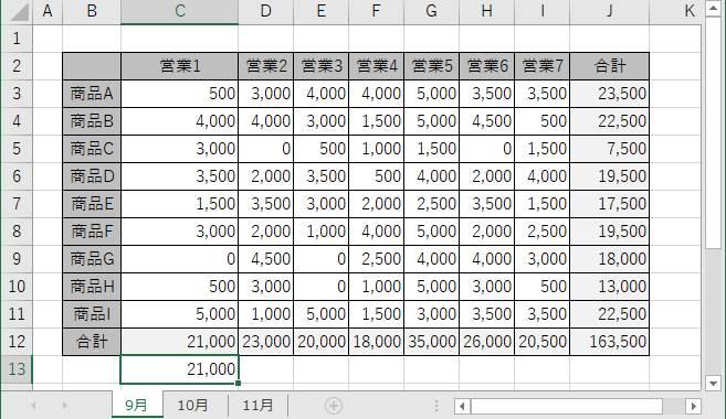 範囲の名前を活用したSUM関数の表示結果