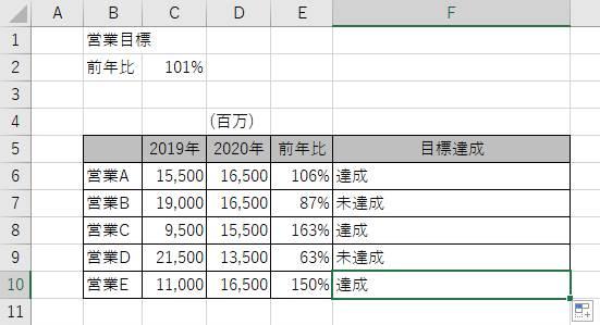 絶対参照を使った計算式をコピーした結果