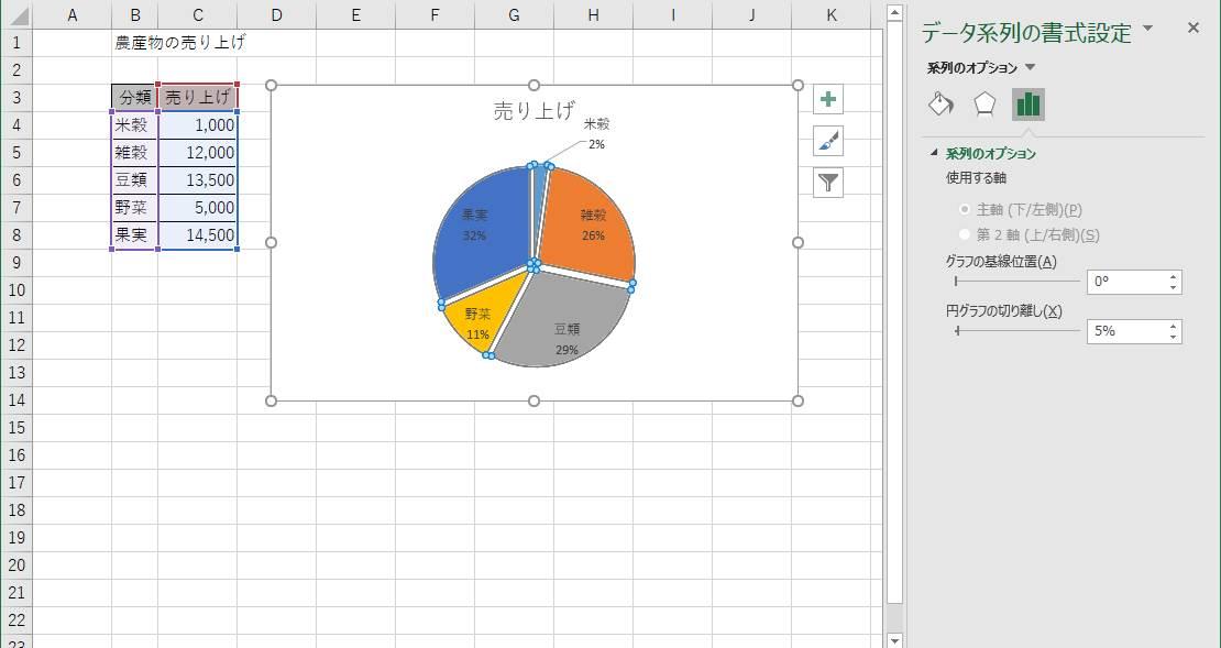 円グラフの切り離し欄のパーセンテージを操作して、円グラフの扇形を切り離す