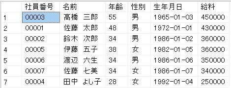 ソートに使うカラムの順番を入れ替えた例