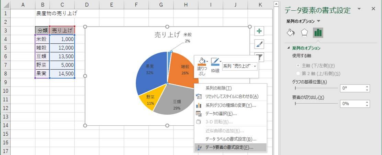 切り離したい要素をダブルクリックにならないように2回クリックして、データ要素を選択した状態で右クリックでデータラベルの書式設定を選択する