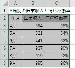 グラフ化したいデータ範囲を選択