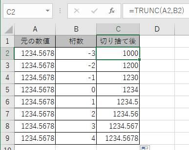 TRUNC関数の書式