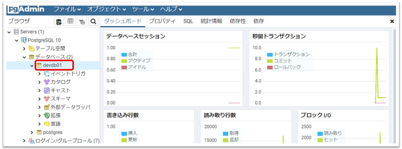gAdmin 4の画面上から追加したデータベースが表示されている事を確認